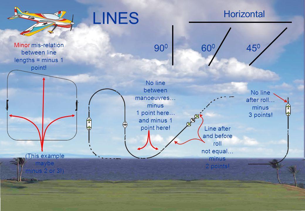 ARESTI SYSTEM 90 0 angle/corner (1/4 loop) 45 0 ( 1 / 8 loop) 135 0 ( 3 / 8 loop) 180 0 ( 1 / 2 loop) 1/8 loop and 5/8 loop Slow roll (aileron) Half roll 1 1 / 2 rolls, reversed 2-point roll 4-point roll 8-point roll 2 of 4-point roll Knife-edge flight 3 of 2-point roll Positive G snap roll 2 snaps opposite 1 1 / 2 positive G snaps Negative G snap roll Loop with 2-point roll (contained to top of loop) Rolling loop (roll is integrated with loop)