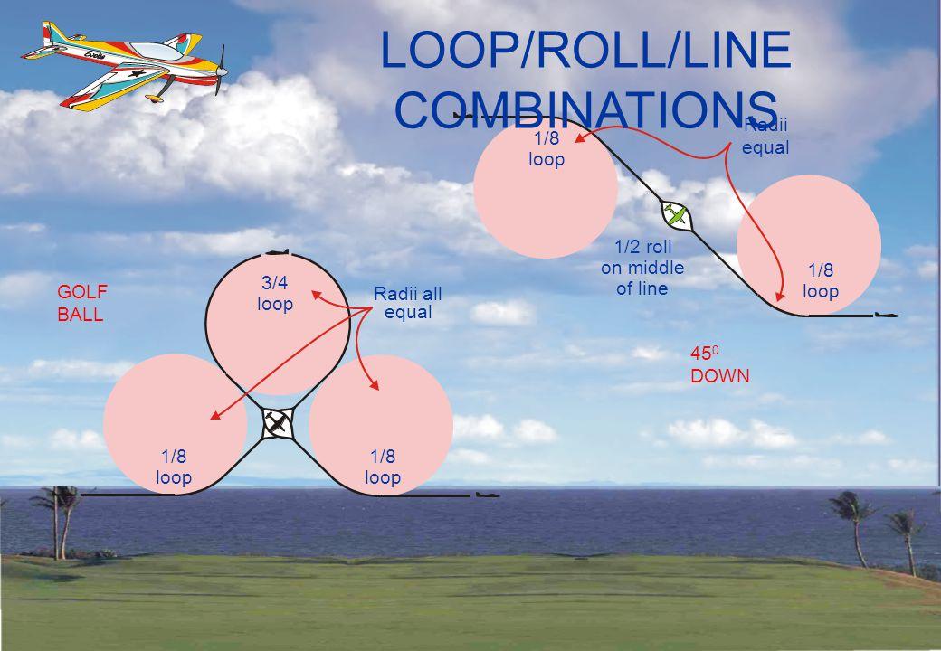 Radii all equal SQUARE LOOP ON CORNER All lines 45 0.