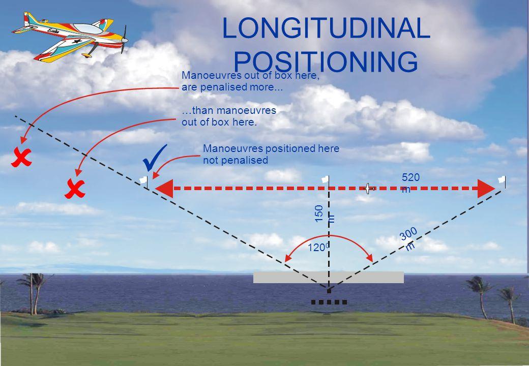 VERTICAL 8 (Note shape: loops are barely touching) HUMPTY BUMP 1/4 loop 1/2 loop 1/4 loop Straight flight here… downgraded.