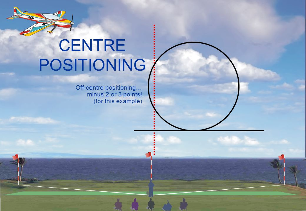 CENTRE POSITIONING Off-centre positioning… minus 3 or 4 points! (for this example)