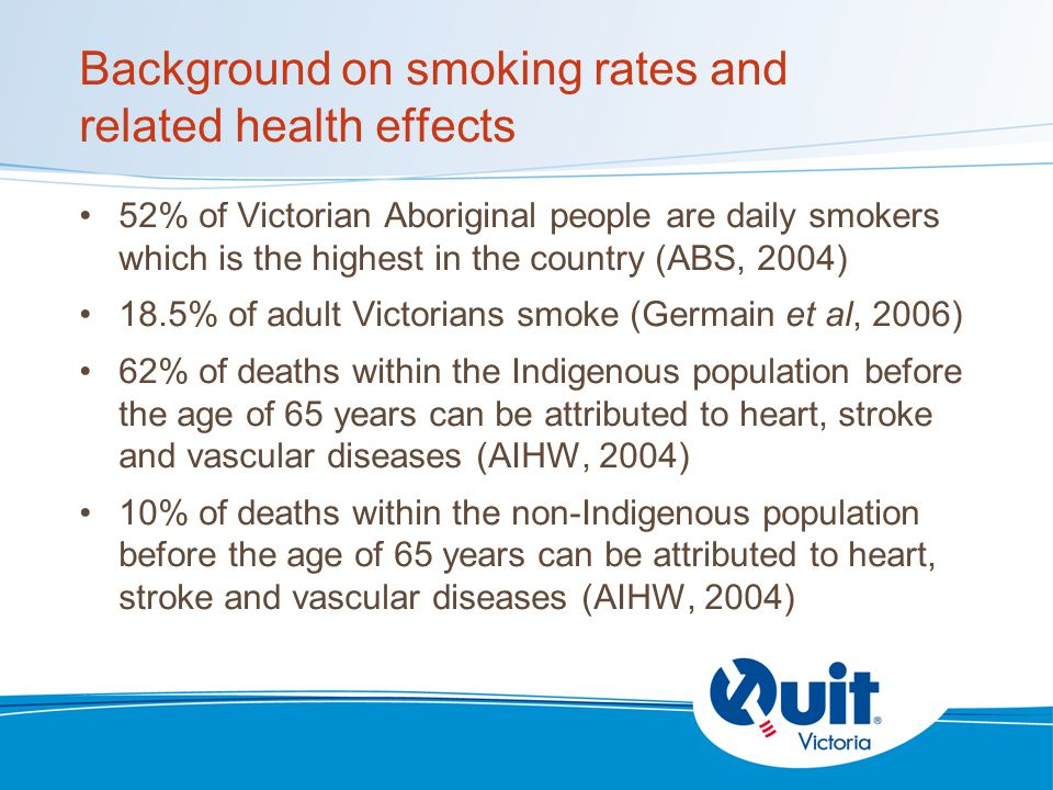 Background on smoking rates and related health effects 52% of Victorian Aboriginal people are daily smokers which is the highest in the country (ABS, 2004) 18.5% of adult Victorians smoke (Germain et al, 2006) 62% of deaths within the Indigenous population before the age of 65 years can be attributed to heart, stroke and vascular diseases (AIHW, 2004) 10% of deaths within the non-Indigenous population before the age of 65 years can be attributed to heart, stroke and vascular diseases (AIHW, 2004)