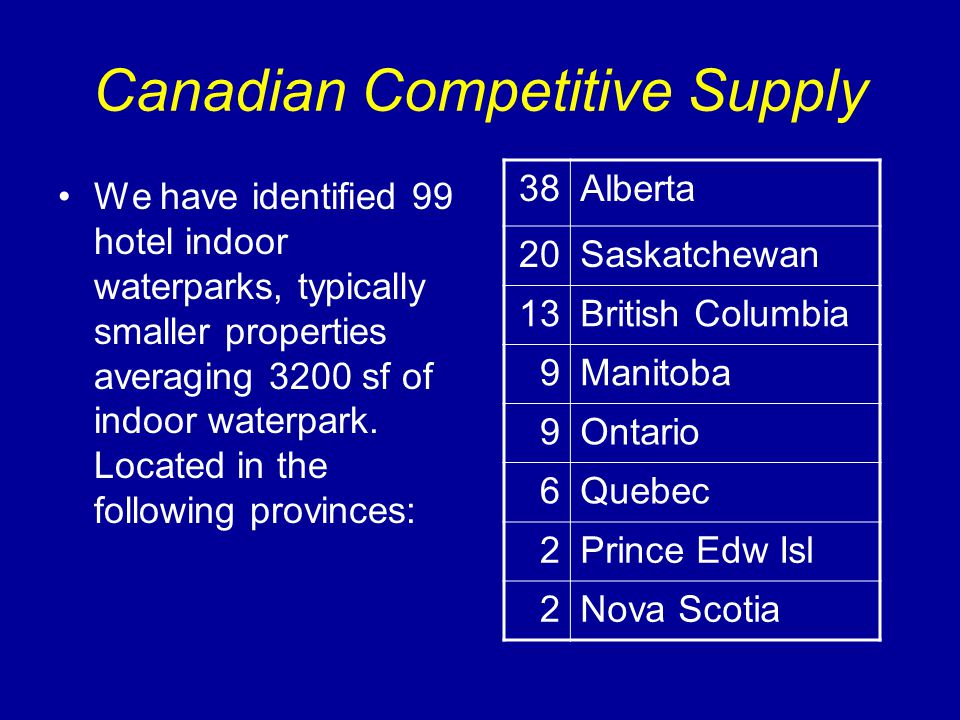 Canadian Competitive Supply We have identified 99 hotel indoor waterparks, typically smaller properties averaging 3200 sf of indoor waterpark.