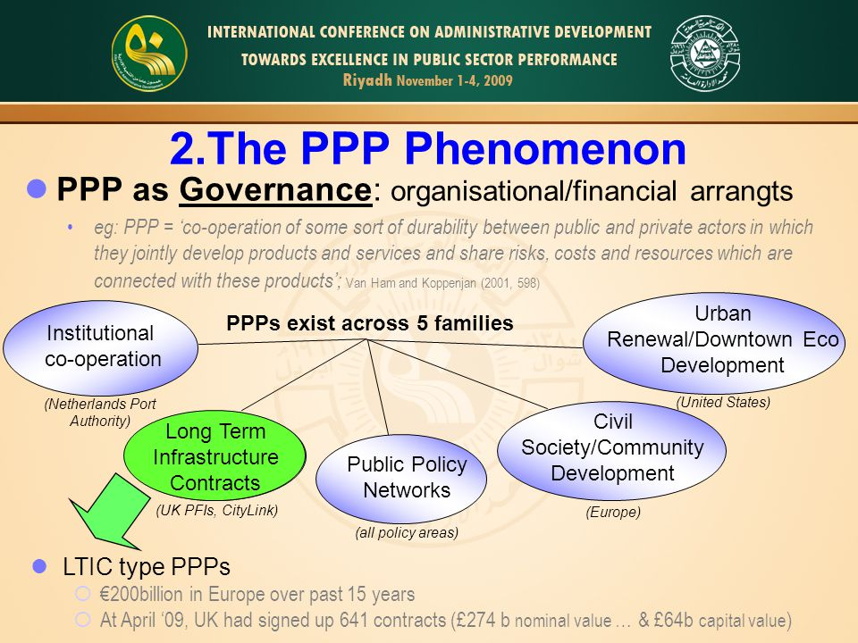 5 PPP as Governance: organisational/financial arrangts eg: PPP = 'co-operation of some sort of durability between public and private actors in which they jointly develop products and services and share risks, costs and resources which are connected with these products'; Van Ham and Koppenjan (2001, 598) 2.The PPP Phenomenon Public Policy Networks (all policy areas) Institutional co-operation (Netherlands Port Authority) Long Term I-f Contracts (UK PFIs, CityLink) Civil Society/Community Development (Europe) Urban Renewal/Downtown Eco Development (United States) PPPs exist across 5 families Long Term Infrastructure Contracts LTIC type PPPs  €200billion in Europe over past 15 years  At April '09, UK had signed up 641 contracts (£274 b nominal value … & £64b capital value )