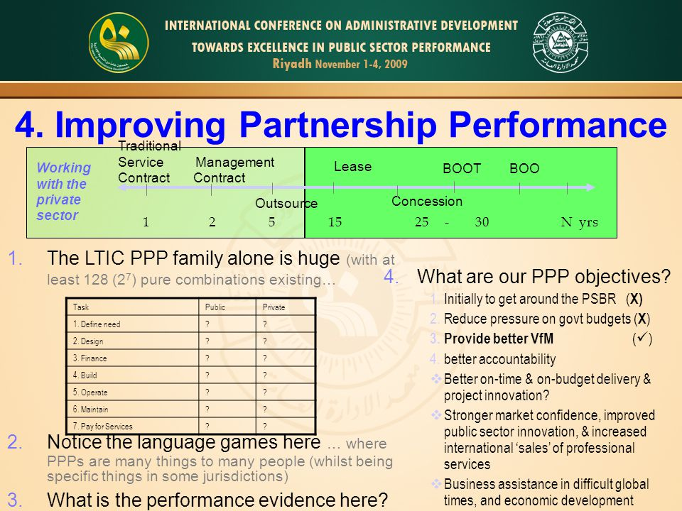 8 1.The LTIC PPP family alone is huge (with at least 128 (2 7 ) pure combinations existing… 2.Notice the language games here … where PPPs are many things to many people (whilst being specific things in some jurisdictions) 3.What is the performance evidence here.