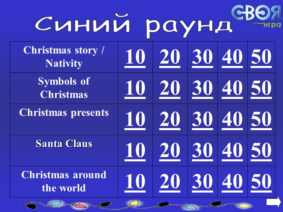 Christmas story / Nativity 1020304050 Symbols of Christmas 1020304050 Christmas presents 1020304050 Santa Claus 1020304050 Christmas around the world 1020304050