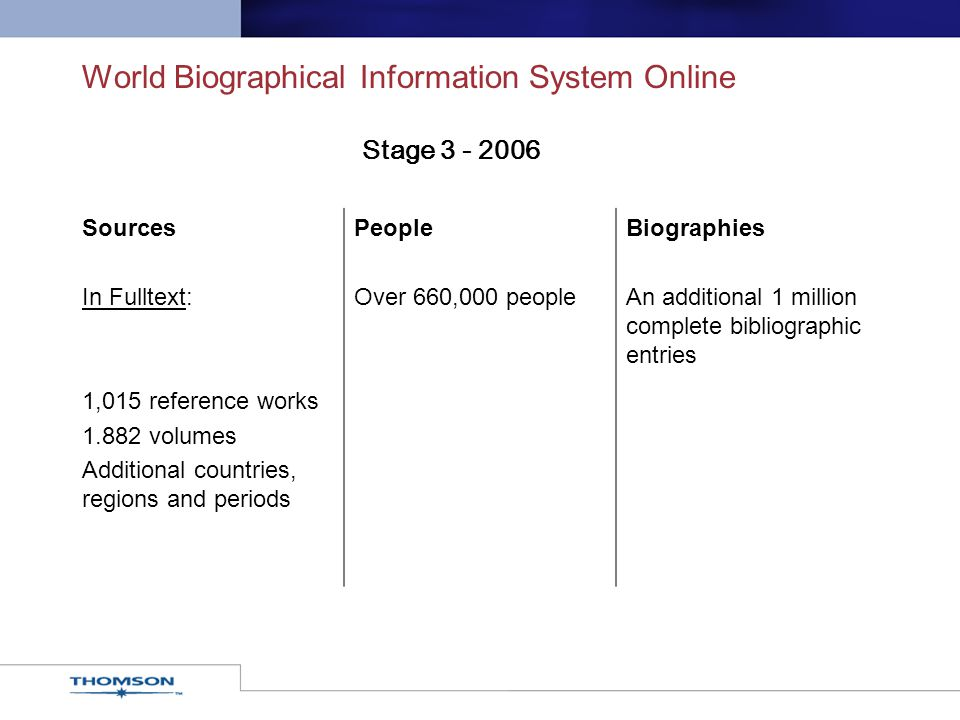World Biographical Information System Online Sources In Fulltext: 1,015 reference works 1.882 volumes Additional countries, regions and periods People
