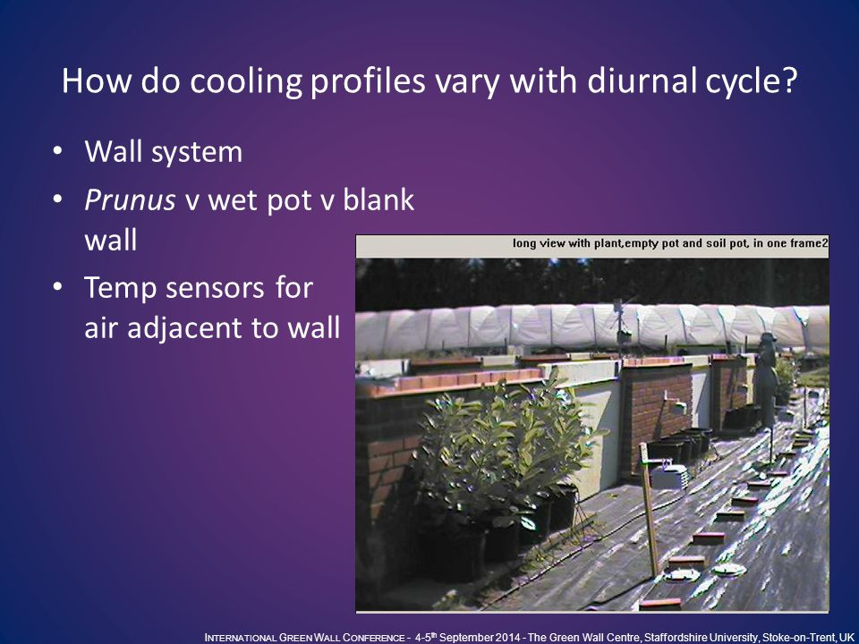 I NTERNATIONAL G REEN W ALL C ONFERENCE - 4-5 th September 2014 - The Green Wall Centre, Staffordshire University, Stoke-on-Trent, UK Mean hourly air temperature for walls flanked by Prunus (South = Δ; North = ▲ ), Pot+media (South = □; North = ■ ) or blank Control walls (South = ○; North = ●).