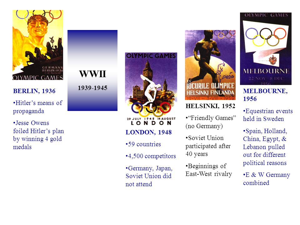 Sport Books Publisher13 WWII 1939-1945 BERLIN, 1936 Hitler's means of propaganda Jesse Owens foiled Hitler's plan by winning 4 gold medals LONDON, 194
