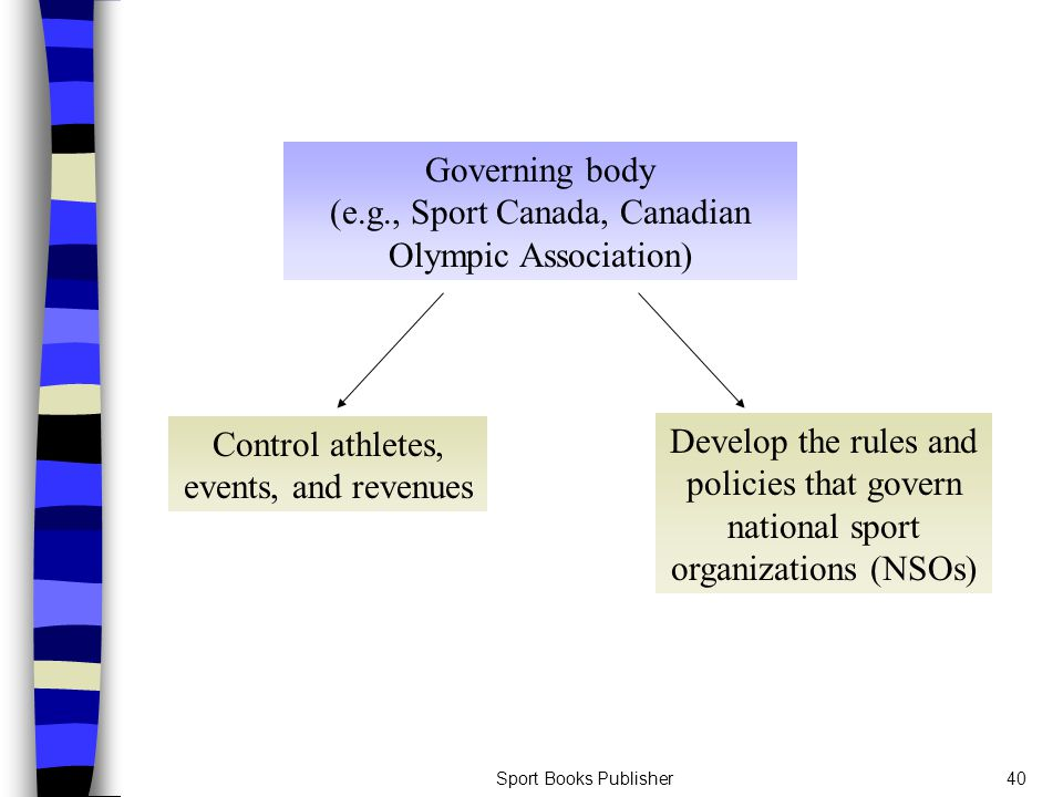 Sport Books Publisher40 Governing body (e.g., Sport Canada, Canadian Olympic Association) Develop the rules and policies that govern national sport organizations (NSOs) Control athletes, events, and revenues