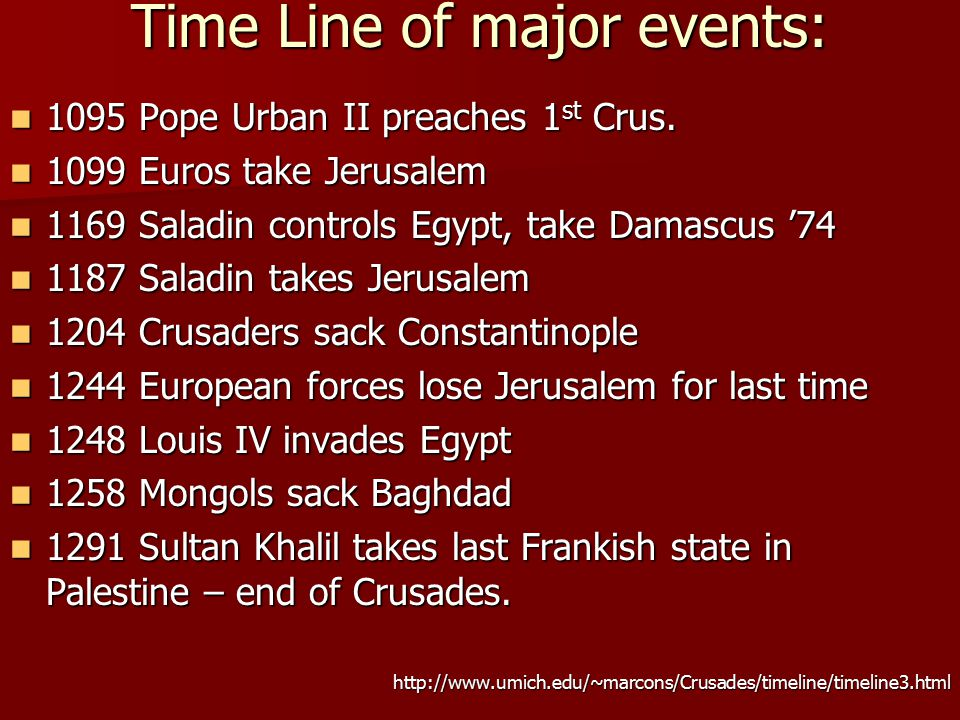 Time Line of major events: 1095 Pope Urban II preaches 1 st Crus. 1095 Pope Urban II preaches 1 st Crus. 1099 Euros take Jerusalem 1099 Euros take Jer