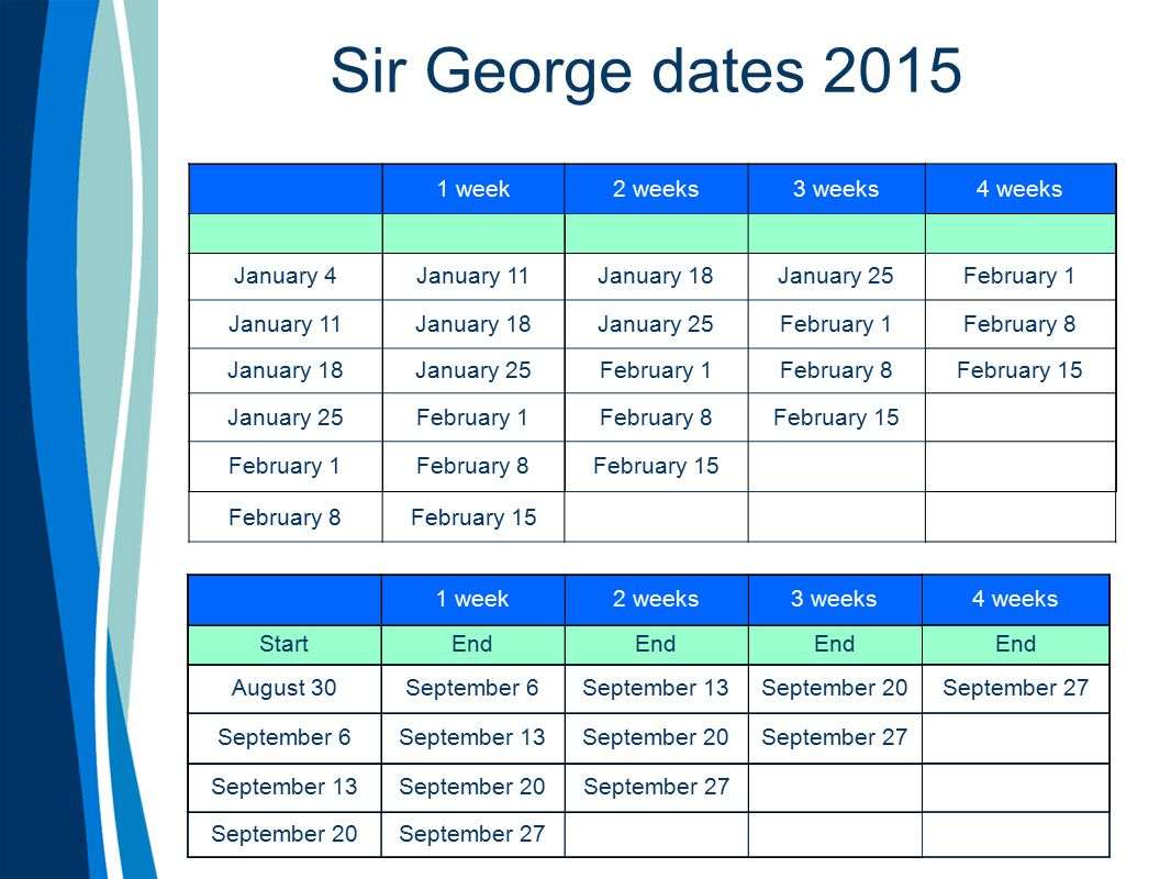 Sir George dates 2015 1 week2 weeks3 weeks4 weeks January 4January 11January 18January 25February 1 January 11January 18January 25February 1February 8 January 18January 25February 1February 8February 15 January 25February 1February 8February 15 February 1February 8February 15 February 8February 15 1 week2 weeks3 weeks4 weeks StartEnd August 30September 6September 13September 20September 27 September 6September 13September 20September 27 September 13September 20September 27 September 20September 27
