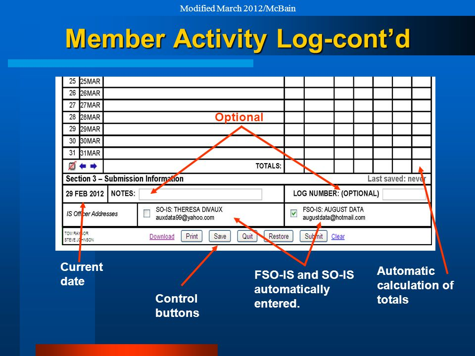 Member Activity Log-cont'd Current date Optional Automatic calculation of totals FSO-IS and SO-IS automatically entered.
