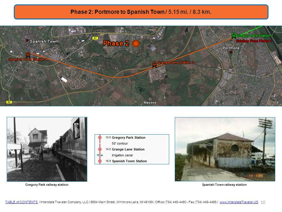 Phase 2: Portmore to Spanish Town / 5.15 mi. / 8.3 km.