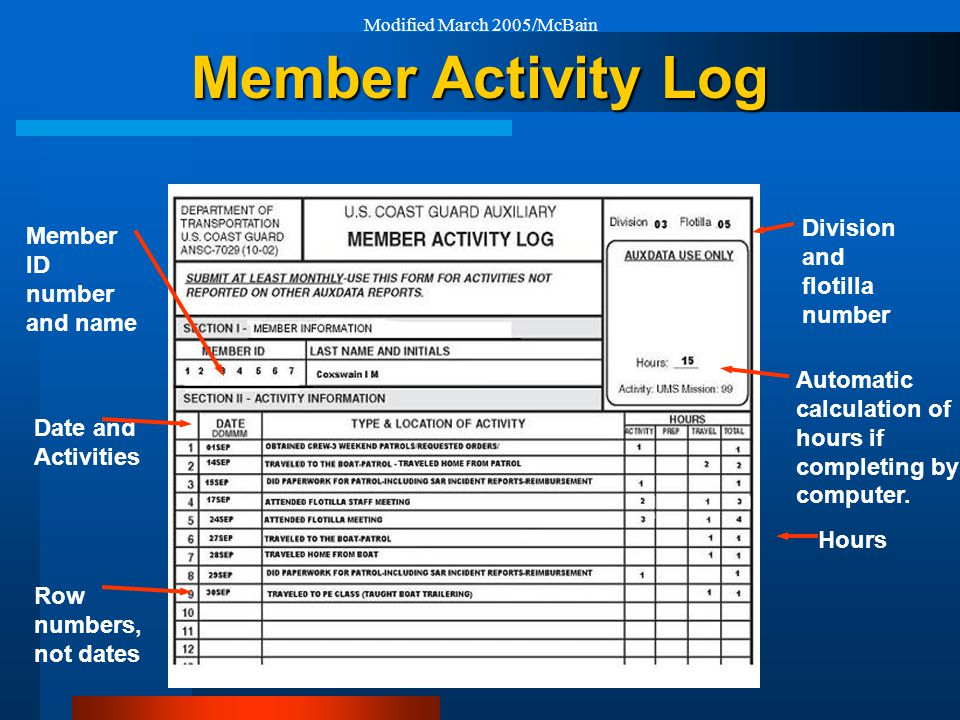 Modified March 2005/McBain Member Activity Log Hours Automatic calculation of hours if completing by computer.