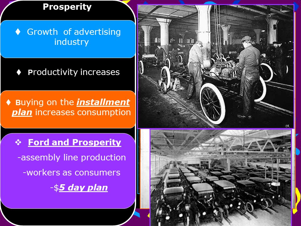 Prosperity  Growth of advertising industry  P roductivity increases  B uying on the installment plan increases consumption  Ford and Prosperity -assembly line production -workers as consumers -$5 day plan