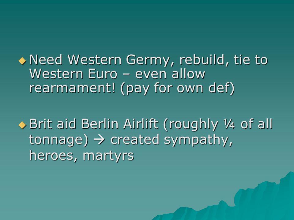  Need Western Germy, rebuild, tie to Western Euro – even allow rearmament.