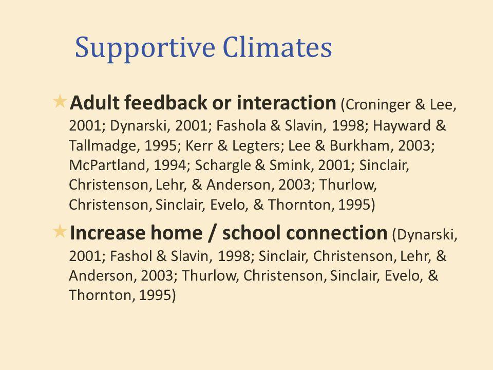 Supportive Climates  Adult feedback or interaction (Croninger & Lee, 2001; Dynarski, 2001; Fashola & Slavin, 1998; Hayward & Tallmadge, 1995; Kerr & Legters; Lee & Burkham, 2003; McPartland, 1994; Schargle & Smink, 2001; Sinclair, Christenson, Lehr, & Anderson, 2003; Thurlow, Christenson, Sinclair, Evelo, & Thornton, 1995)  Increase home / school connection (Dynarski, 2001; Fashol & Slavin, 1998; Sinclair, Christenson, Lehr, & Anderson, 2003; Thurlow, Christenson, Sinclair, Evelo, & Thornton, 1995)
