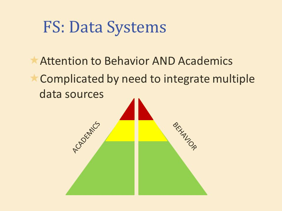 FS: Data Systems  Attention to Behavior AND Academics  Complicated by need to integrate multiple data sources BEHAVIOR ACADEMICS
