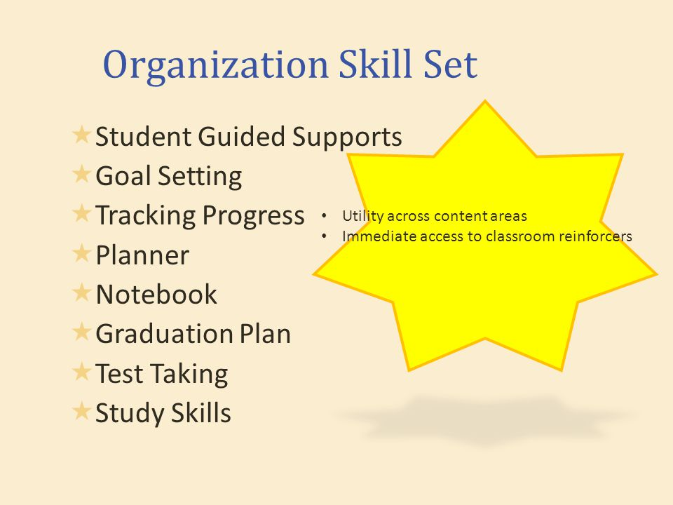 Organization Skill Set  Student Guided Supports  Goal Setting  Tracking Progress  Planner  Notebook  Graduation Plan  Test Taking  Study Skills Utility across content areas Immediate access to classroom reinforcers
