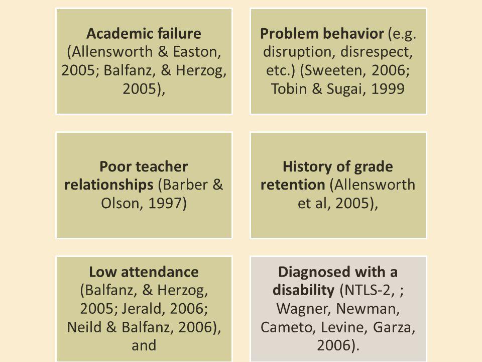Academic failure (Allensworth & Easton, 2005; Balfanz, & Herzog, 2005), Problem behavior (e.g.