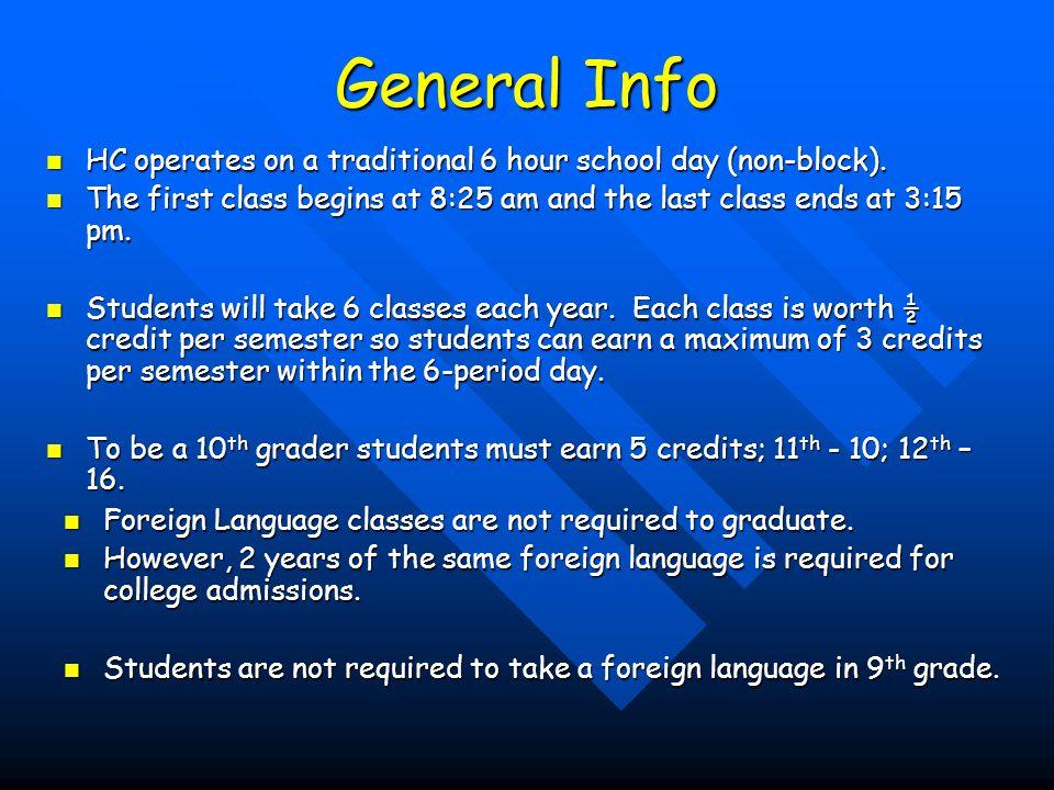 Graduation Requirements 4 English credits 4 English credits 3 Math credits – You must take math each year.
