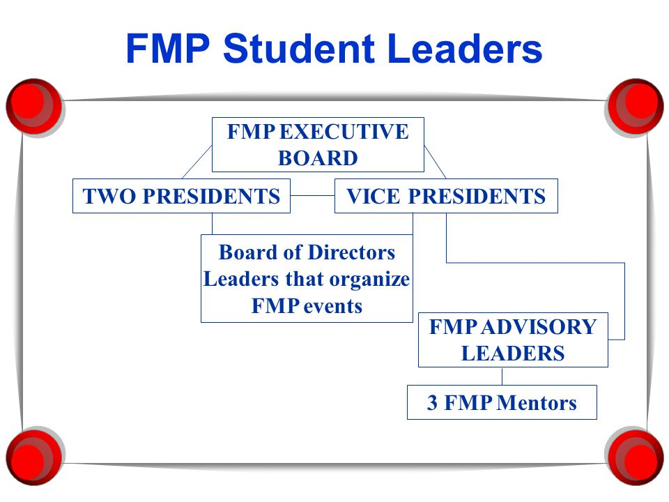 FMP Student Leaders FMP ADVISORY LEADERS FMP EXECUTIVE BOARD TWO PRESIDENTSVICE PRESIDENTS Board of Directors Leaders that organize FMP events 3 FMP Mentors