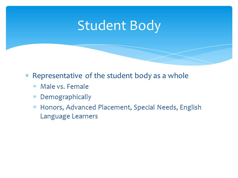  Representative of the student body as a whole  Male vs.