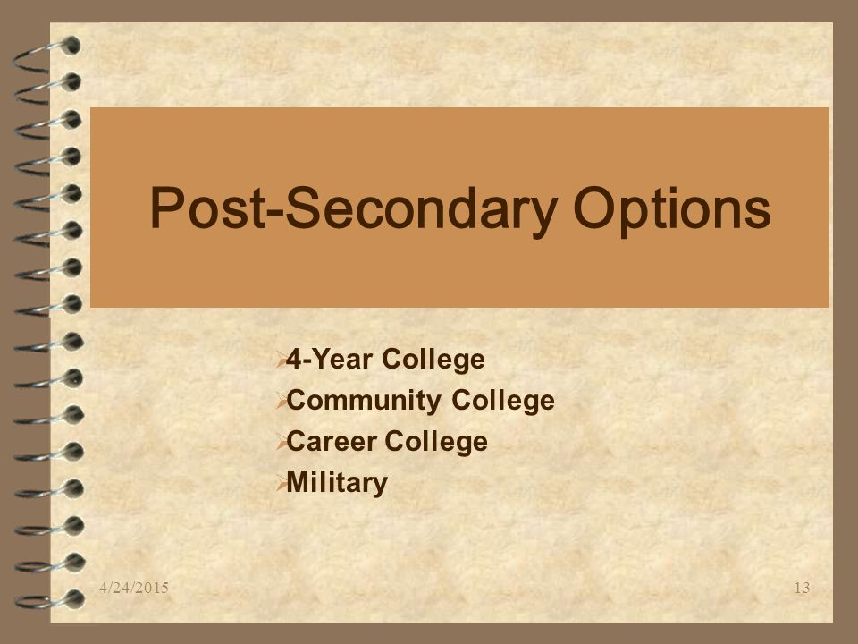 Post-Secondary Options  4-Year College  Community College  Career College  Military 4/24/201513