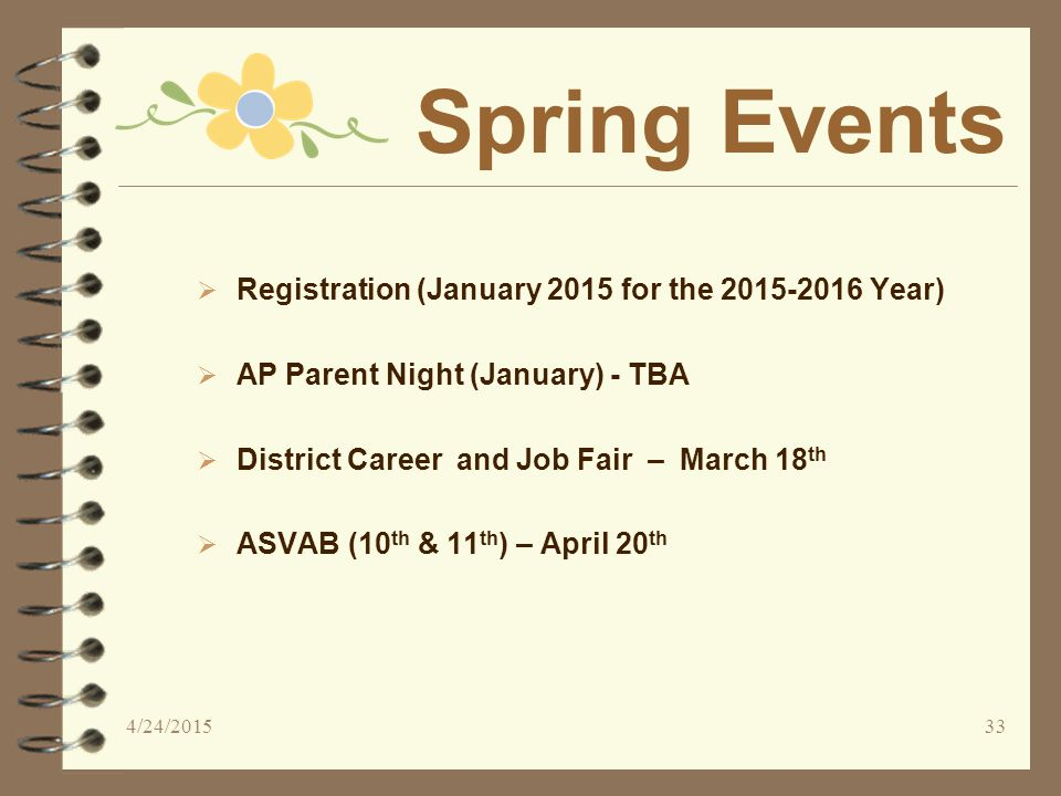 Spring Events  Registration (January 2015 for the 2015-2016 Year)  AP Parent Night (January) - TBA  District Career and Job Fair – March 18 th  ASVAB (10 th & 11 th ) – April 20 th 4/24/201533
