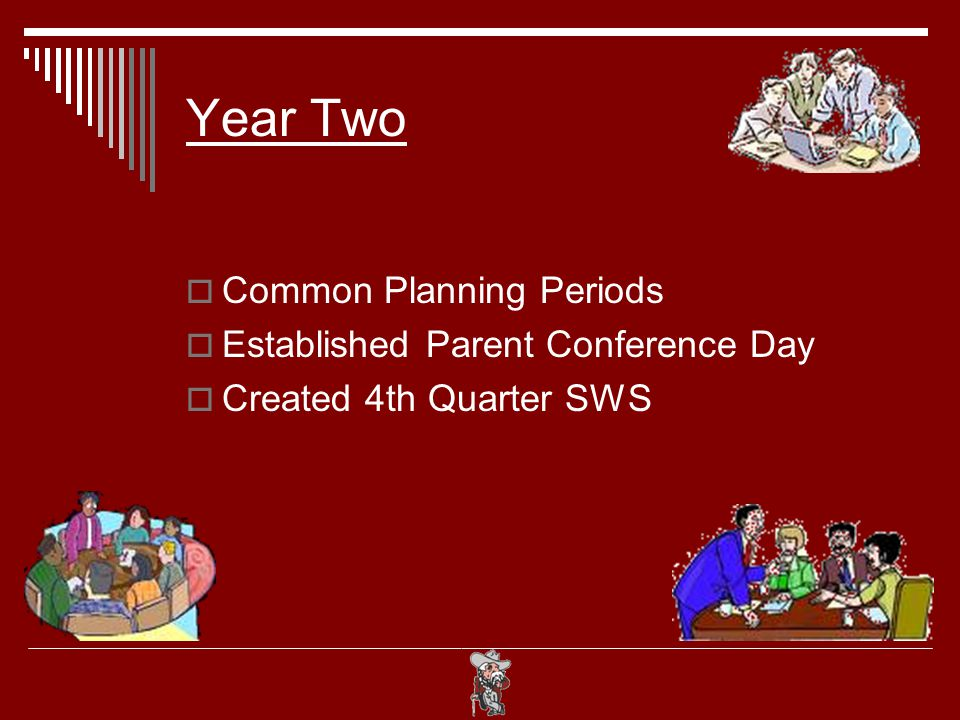 Year Two  Common Planning Periods  Established Parent Conference Day  Created 4th Quarter SWS