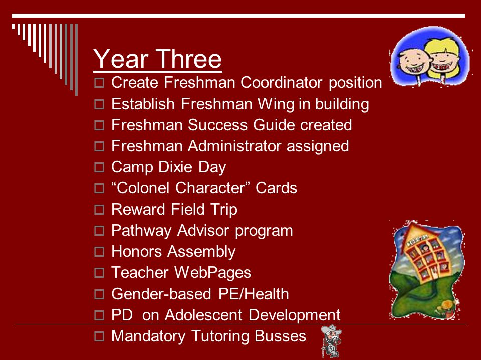 Year Three  Create Freshman Coordinator position  Establish Freshman Wing in building  Freshman Success Guide created  Freshman Administrator assigned  Camp Dixie Day  Colonel Character Cards  Reward Field Trip  Pathway Advisor program  Honors Assembly  Teacher WebPages  Gender-based PE/Health  PD on Adolescent Development  Mandatory Tutoring Busses