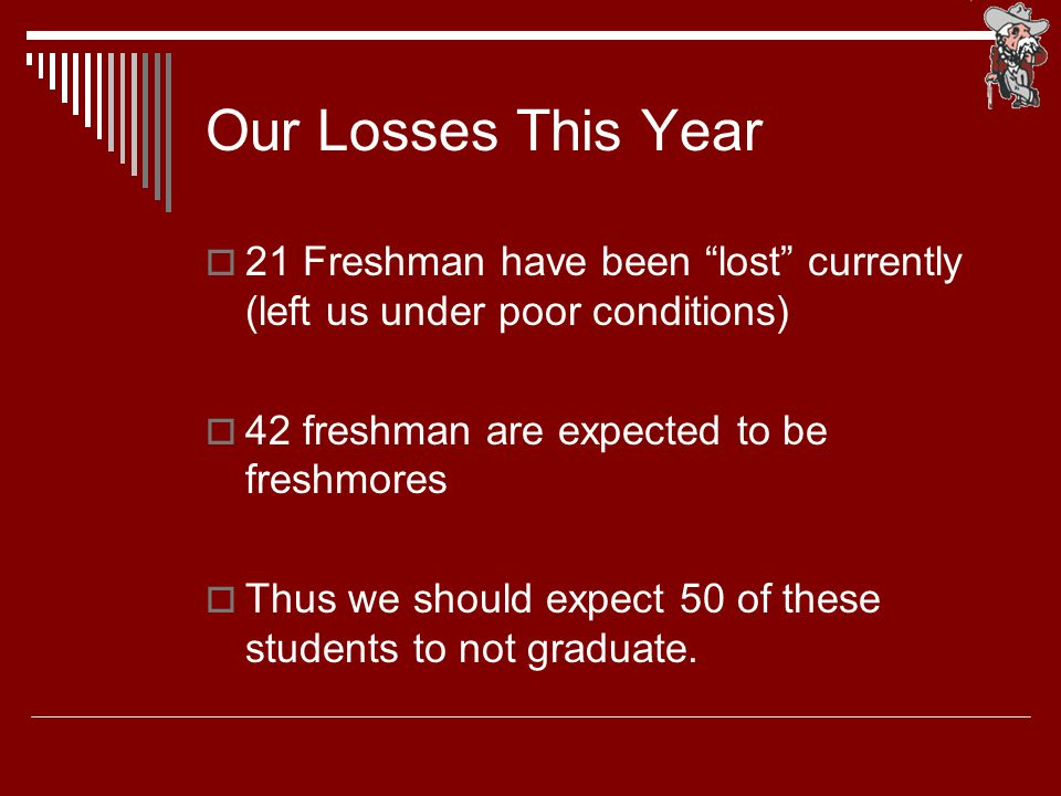 Our Losses This Year  21 Freshman have been lost currently (left us under poor conditions)  42 freshman are expected to be freshmores  Thus we should expect 50 of these students to not graduate.