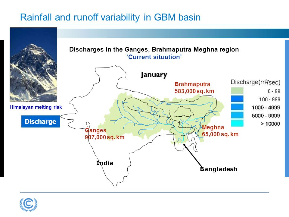 India Discharges in the Ganges, Brahmaputra Meghna region 'Current situation' Bangladesh Discharge Rainfall and runoff variability in GBM basin Himalayan melting risk Ganges 907,000 sq.