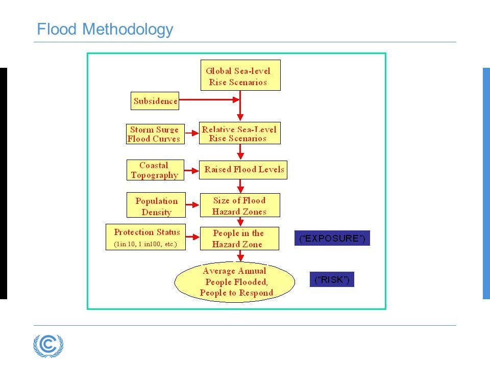 Flood Methodology
