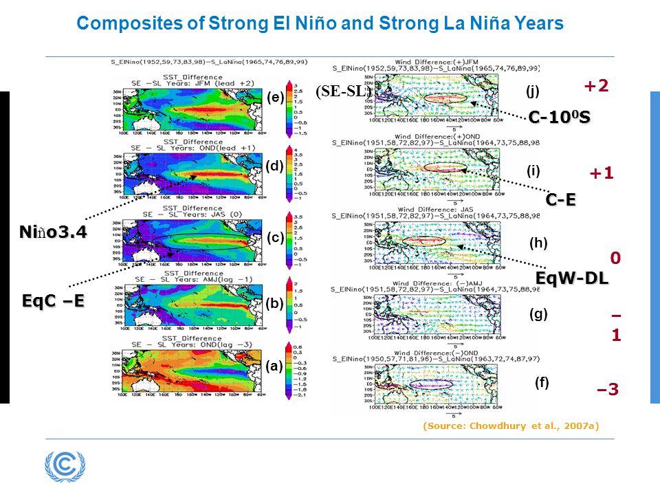 (SE-SL) –3 –1–1 0 +1 +2 EqC –E EqW-DL C-10 0 S (e) (a) (c) (d) (f) (g) (h) (i) (b) (j) C-E Nio3.4 Ni ñ o3.4 Composites of Strong El Niño and Strong La