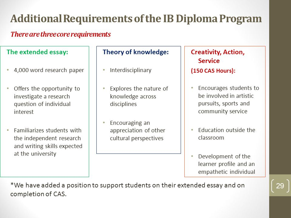 Additional Requirements of the IB Diploma Program There are three core requirements The extended essay: 4,000 word research paper Offers the opportuni