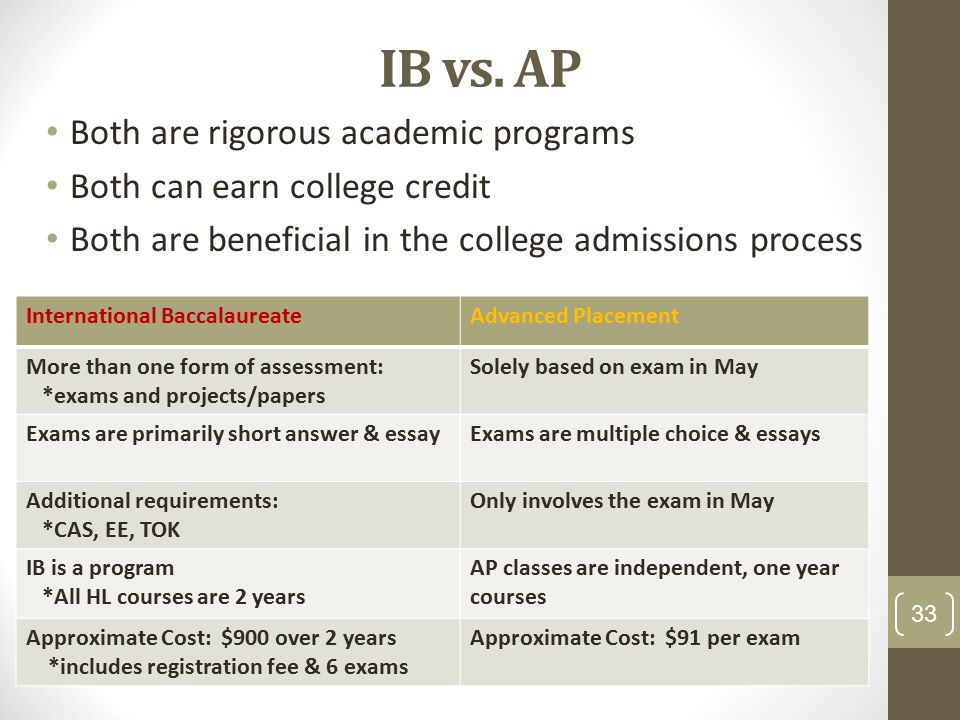 IB vs. AP Both are rigorous academic programs Both can earn college credit Both are beneficial in the college admissions process International Baccala