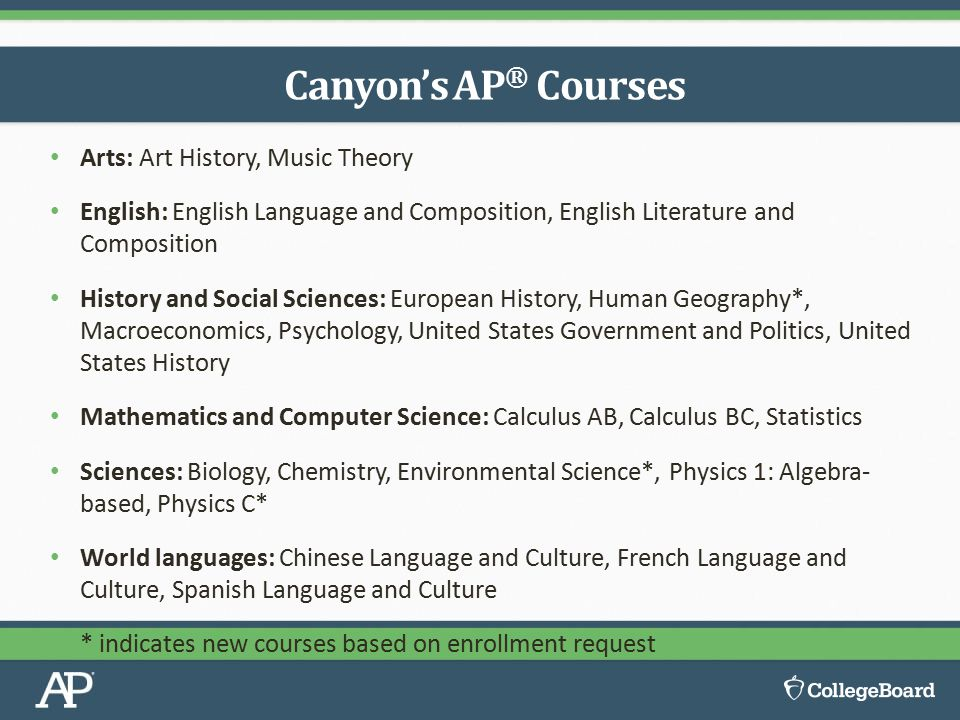 Arts: Art History, Music Theory English: English Language and Composition, English Literature and Composition History and Social Sciences: European Hi