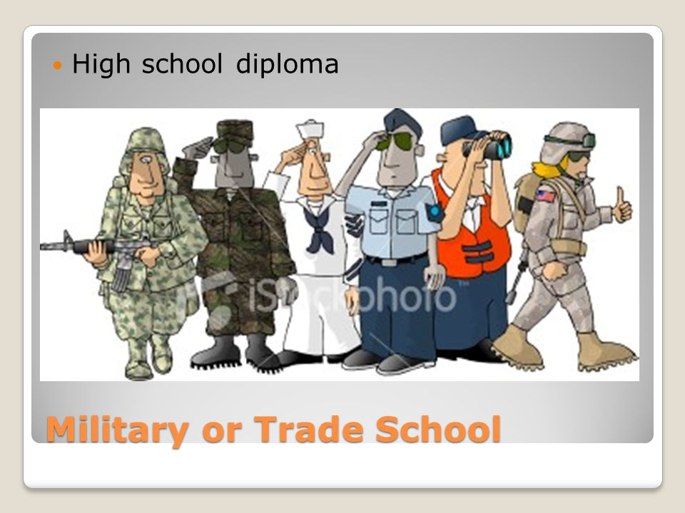 Military or Trade School High school diploma