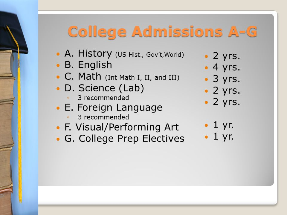 College Admissions A-G A. History (US Hist., Gov't,World) B.
