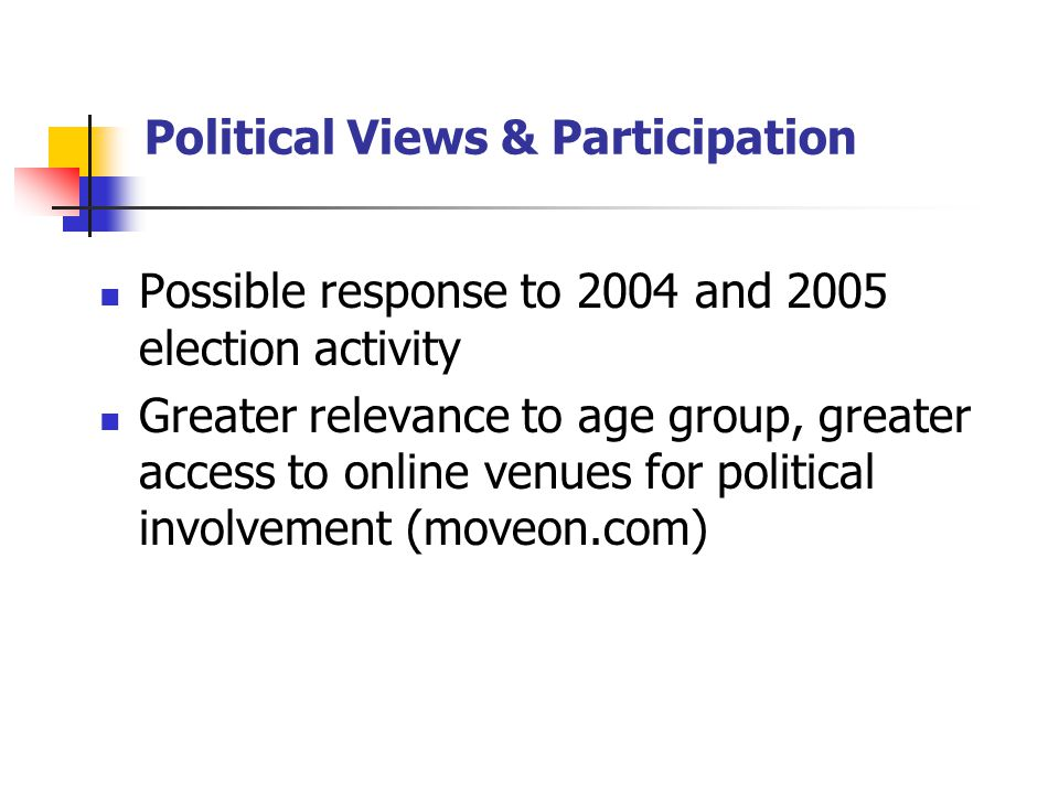 Political Views & Participation Possible response to 2004 and 2005 election activity Greater relevance to age group, greater access to online venues for political involvement (moveon.com)