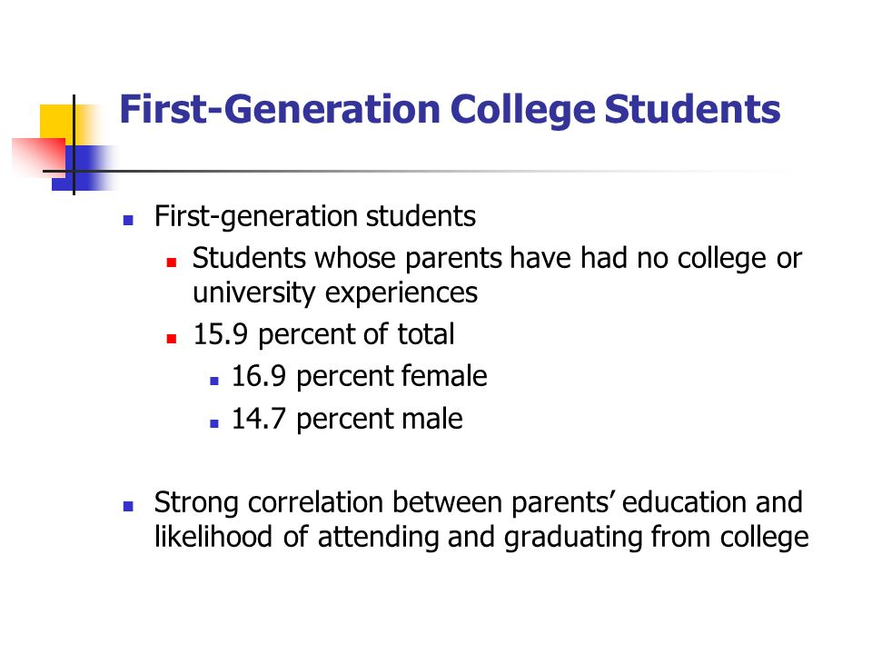First-generation students Students whose parents have had no college or university experiences 15.9 percent of total 16.9 percent female 14.7 percent male Strong correlation between parents' education and likelihood of attending and graduating from college