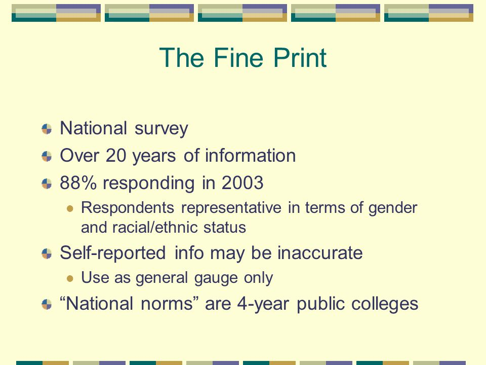 The Fine Print National survey Over 20 years of information 88% responding in 2003 Respondents representative in terms of gender and racial/ethnic sta