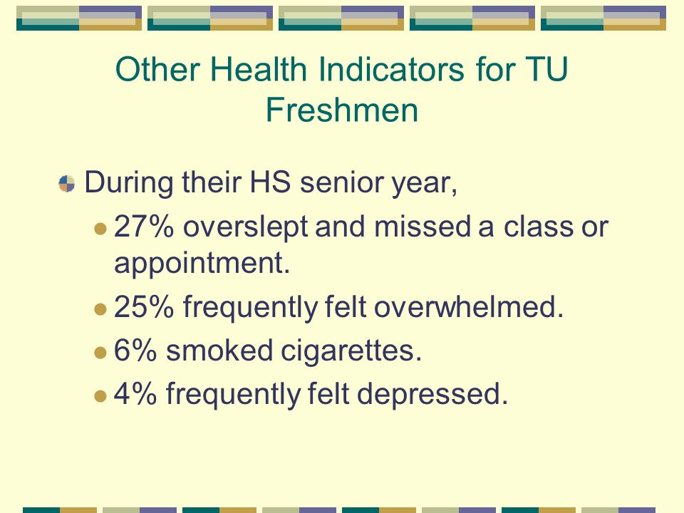 Other Health Indicators for TU Freshmen During their HS senior year, 27% overslept and missed a class or appointment. 25% frequently felt overwhelmed.