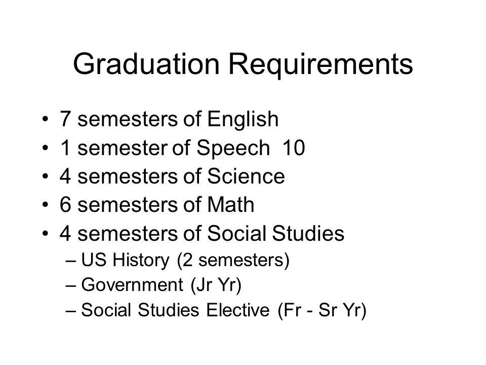 Graduation Requirements (Cont.) 1 semester of Vocational Education 1 semester of Health 7 semesters of Physical Education 1 or 2 semesters of Consumer Education