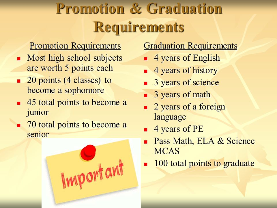 Promotion & Graduation Requirements Promotion Requirements Most high school subjects are worth 5 points each Most high school subjects are worth 5 points each 20 points (4 classes) to become a sophomore 20 points (4 classes) to become a sophomore 45 total points to become a junior 45 total points to become a junior 70 total points to become a senior 70 total points to become a senior Graduation Requirements 4 years of English 4 years of English 4 years of history 4 years of history 3 years of science 3 years of science 3 years of math 3 years of math 2 years of a foreign language 2 years of a foreign language 4 years of PE 4 years of PE Pass Math, ELA & Science MCAS Pass Math, ELA & Science MCAS 100 total points to graduate 100 total points to graduate
