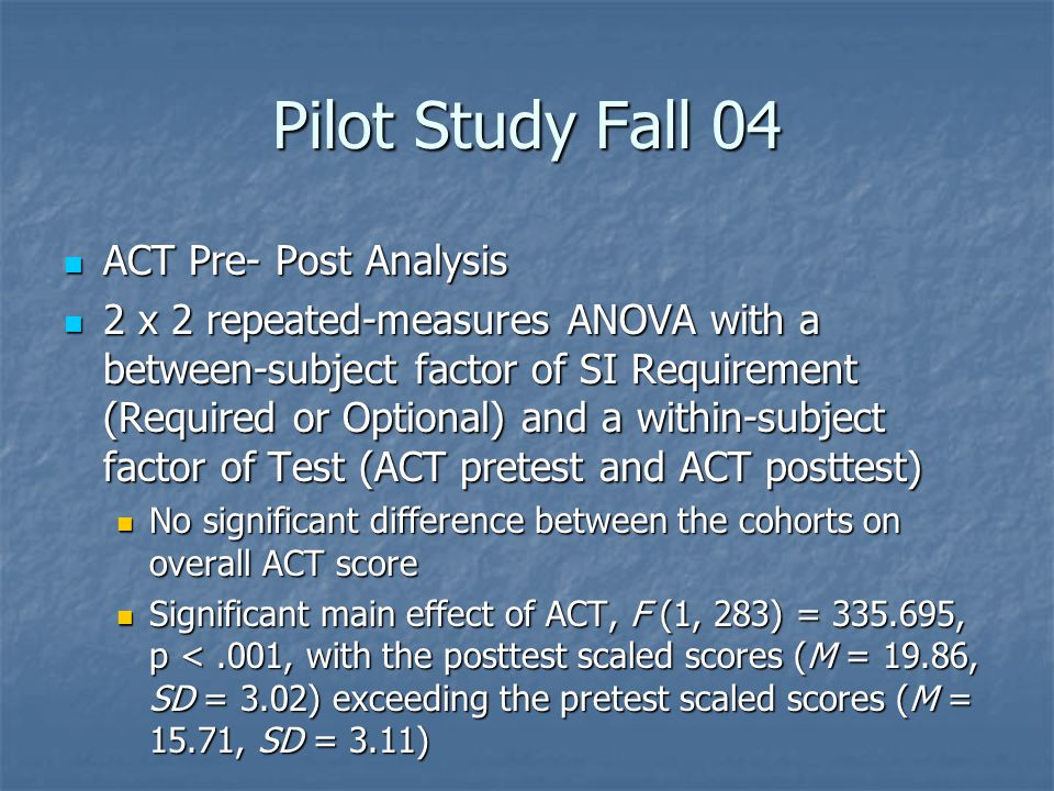 Pilot Study Fall 04 ACT Pre- Post Analysis ACT Pre- Post Analysis 2 x 2 repeated-measures ANOVA with a between-subject factor of SI Requirement (Required or Optional) and a within-subject factor of Test (ACT pretest and ACT posttest) 2 x 2 repeated-measures ANOVA with a between-subject factor of SI Requirement (Required or Optional) and a within-subject factor of Test (ACT pretest and ACT posttest) No significant difference between the cohorts on overall ACT score No significant difference between the cohorts on overall ACT score Significant main effect of ACT, F (1, 283) = 335.695, p <.001, with the posttest scaled scores (M = 19.86, SD = 3.02) exceeding the pretest scaled scores (M = 15.71, SD = 3.11) Significant main effect of ACT, F (1, 283) = 335.695, p <.001, with the posttest scaled scores (M = 19.86, SD = 3.02) exceeding the pretest scaled scores (M = 15.71, SD = 3.11)