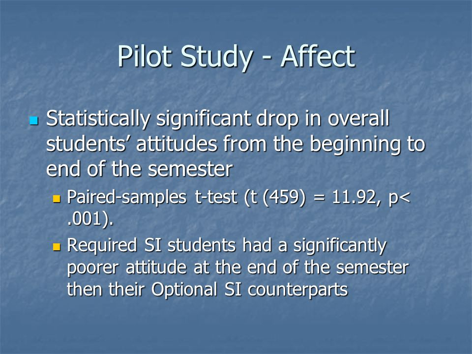 Pilot Study - Affect Statistically significant drop in overall students' attitudes from the beginning to end of the semester Statistically significant