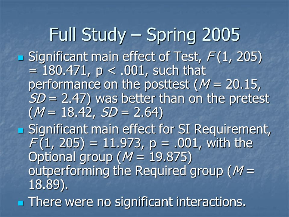 Full Study – Spring 2005 Significant main effect of Test, F (1, 205) = 180.471, p <.001, such that performance on the posttest (M = 20.15, SD = 2.47)