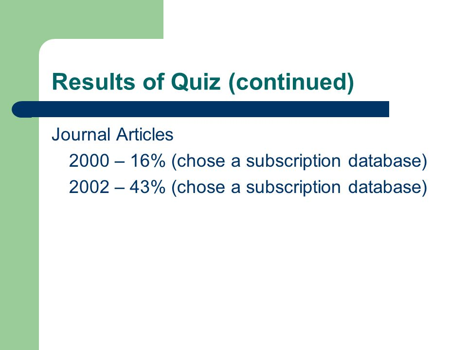 Results of Quiz (continued) Journal Articles 2000 – 16% (chose a subscription database) 2002 – 43% (chose a subscription database)